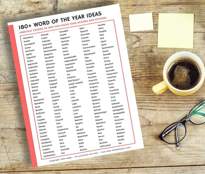 closeup flatlay of word of the year ideas list with sticky notes, tea, glasses on wood background